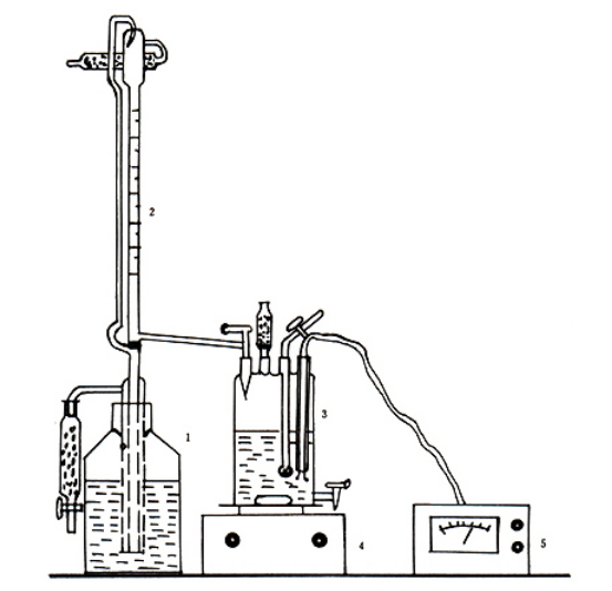 图1 卡尔费休法水分测定装置