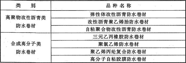 表4.3.5 卷材防水层的卷材品种