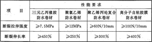 表4.3.9 合成高分子类防水卷材的主要物理性能