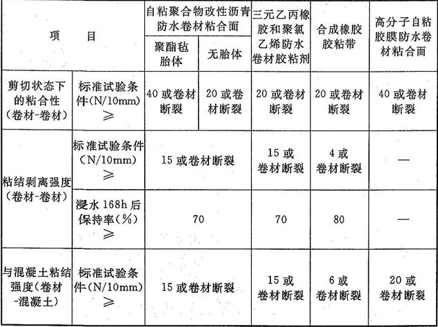 表4.3.10 防水卷材粘结质量要求