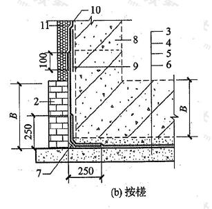 图4.3.23 卷材防水层甩槎、接槎构造(b)接槎