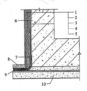图4.4.5-1 防水涂料外防外涂构造