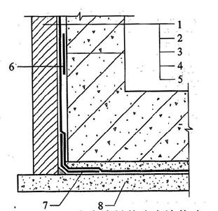 图4.4.5-2 防水涂料外防内涂构造