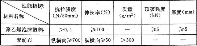 表4.5.9 缓冲层材料性能指标