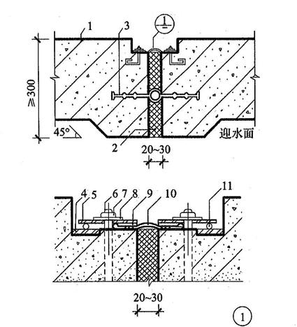 图5.1.6-3 中埋式止水带与可卸式止水带复合使用