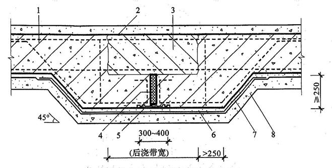图5.2.14 后浇带超前止水构造