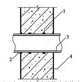 图5.3.3-2 固定式穿墙管防水构造(二)