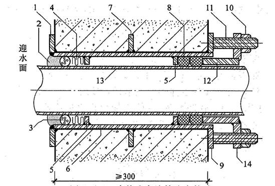 图5.3.4 套管式穿墙管防水构造
