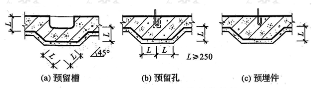 图5.4.2 预埋件或预留孔(槽)处理