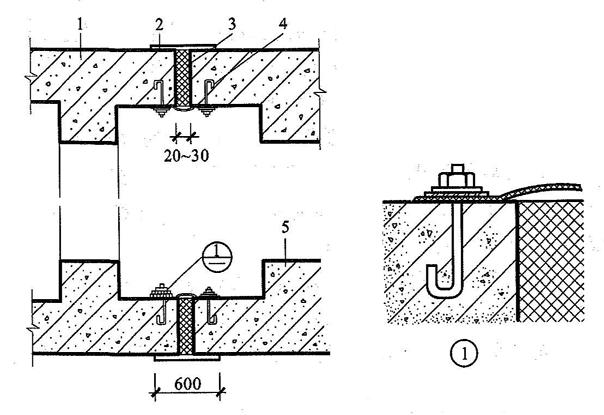 图5.5.2-2 预留通道接头防水构造(二)
