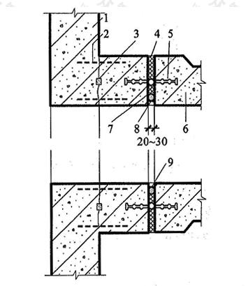 图5.5.2-1 预留通道接头防水构造(一)