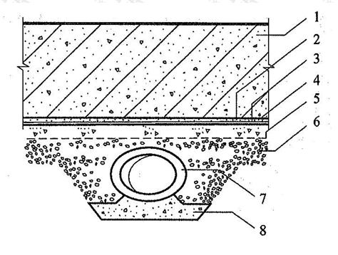 图6.2.3 渗排水层构造