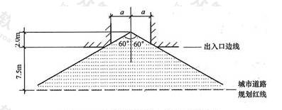 图3.2.8 汽车库库址车辆出入口通视要求