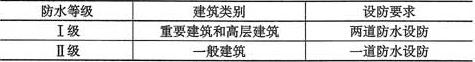 表3.0.5 屋面防水等级和设防要求