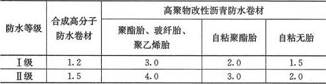 表4.5.5 每道卷材防水层最小厚度(mm)