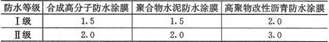 表4.5.6 每道涂膜防水层最小厚度(mm)