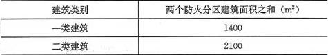 表6.1.1 两个防火分区之和最大允许建筑面积