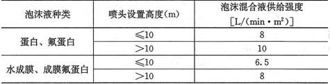 表7.2.2 泡沫混合液供给强度