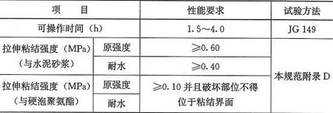 表5.2.4 胶粘剂物理性能