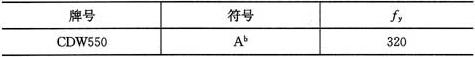 表3.2.1 钢丝焊接网和焊接骨架中冷拔低碳钢丝的抗拉强度设计值(N/mm2)