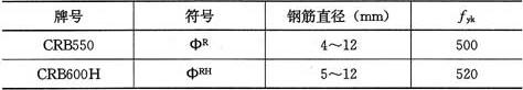 表3.1.2-1 钢筋混凝土用冷轧带肋钢筋强度标准值(N/mm2)