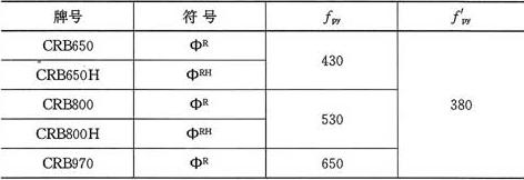 表3.1.3-2 预应力混凝土用冷轧带肋钢筋强度设计值(N/mm2)