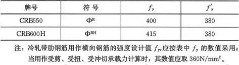 表3.1.3-1 钢筋混凝土用冷轧带肋钢筋强度设计值(N/mm2)