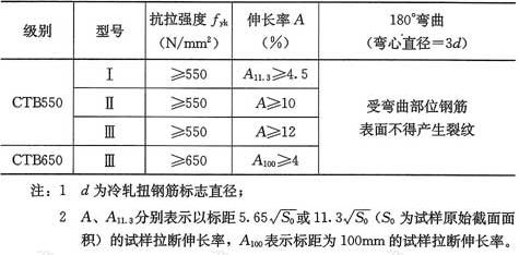 表8.1.4 力学性能指标