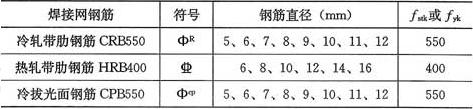 表3.1.4 焊接网钢筋强度标准值(N/mm2)
