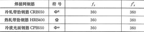 表3.1.5 焊接网钢筋强度设计值(N/mm2)