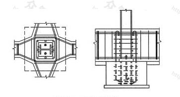 图8.6.2 埋入式柱脚