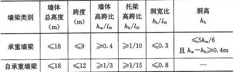 表7.3.2 墙梁的一般规定