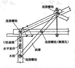 图7.5.10 木构架端部斜撑连接