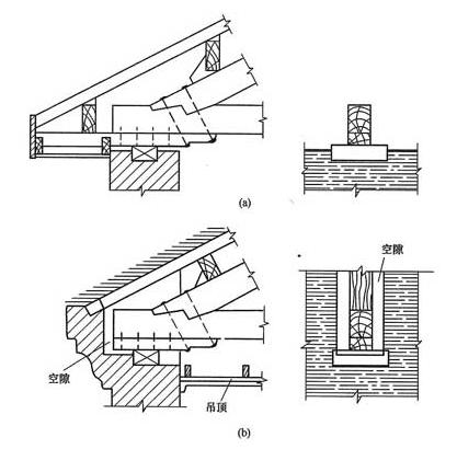图11.0.1-1 外排水屋盖支座节点通风构造示意图
