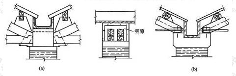 图11.0.1-2 内排水屋盖支座节点通风构造示意图