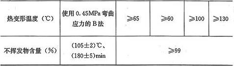 表4.2.2-3 以混凝土为基材,锚固用结构胶基本性能鉴定标准