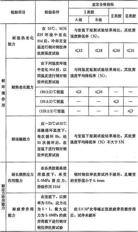 表4.4.2-3 以钢为基材,结构胶耐久性能鉴定要求