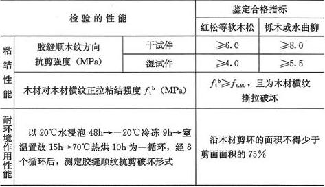 表4.5.2 木材与木材粘结室温固化型结构胶安全性鉴定标准
