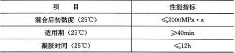 表3.3.2-1 底层树脂性能指标