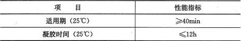 表3.3.2-2 找平材料性能指标