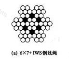 图4.2.6a 钢丝绳的结构形式