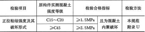 表10.4.2 现场检验加固材料与混凝土正拉粘结强度的合格指标