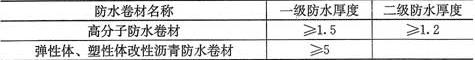 表10.2.1-1 单层防水卷材厚度(mm)