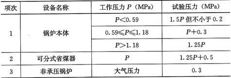 表13.2.6 水压试验压力规定
