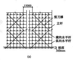 图6.2.2-1a 剪刀撑构造图(一)
