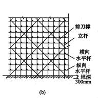 图6.2.2-1b 剪刀撑构造图(一)