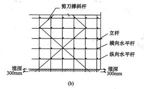 图6.2.2-2b 剪刀撑构造图(二)