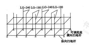 图6.1.4 首层立杆布置示意