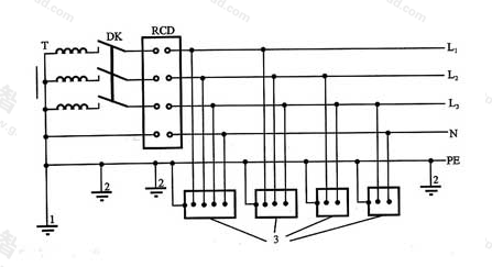 图5.1.1 专用变压器供电时TN-S接零保护系统示意