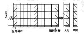 图6.1.5 专用外斜杆设置示意
